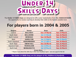 U14 SKILLS DAY PLAYERS 2004-05