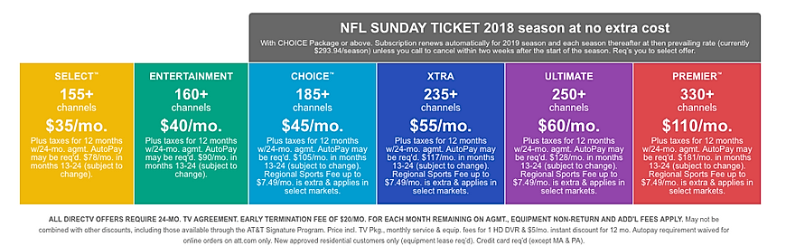 DirecTV Packages and Pricing