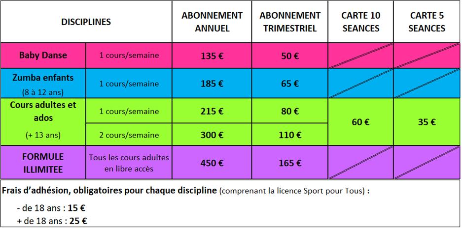 tarifs 2021-2022.png