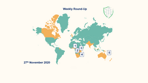 Weekly Round-Up