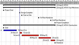 2021-09-16 10_56_34-Primavera P6 Professional R8.4 _ MTA1 (Milestone Trend Analysis).png