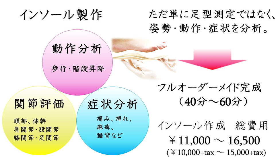 インソール制作.JPG