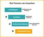 Drei_Formen_von_Ursachen.jpg