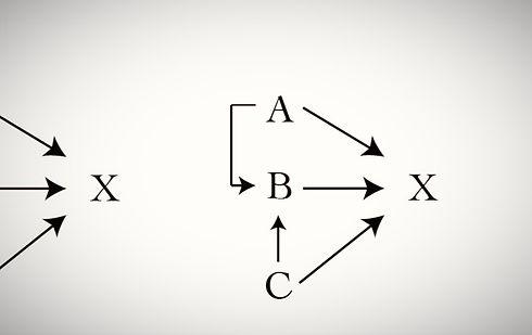 Figure%25202%2520Causal%2520Structure%2520pyramid-01_edited_edited.jpg