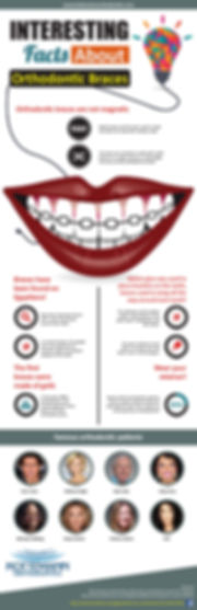 Interesting fun facts about orthodontic braces.
