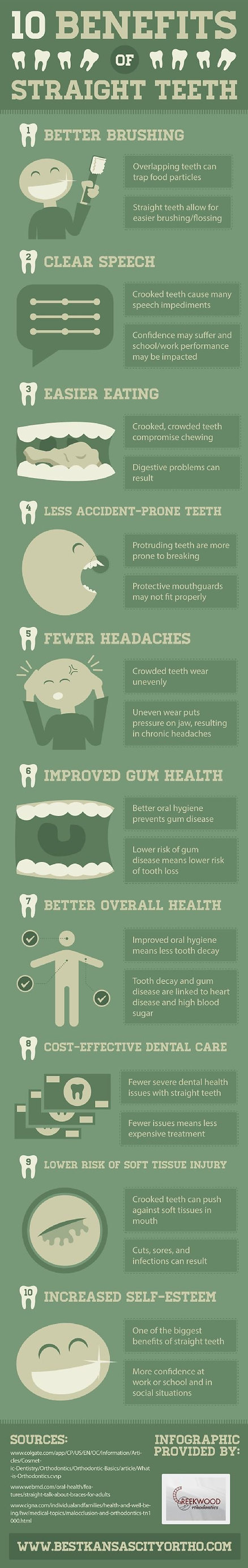 10 benefits of straight teeth