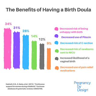 what-is-a-doula-4-1024x1024.png