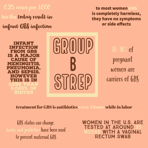 EP 8: What is Group B Strep (GBS) ?
