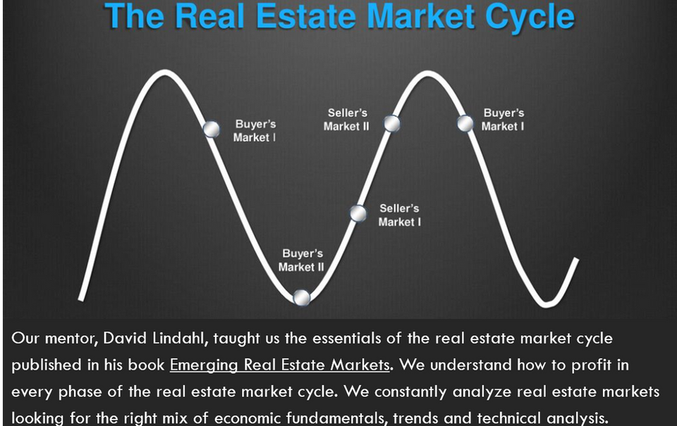 David Lindahl Real Estate Market Cycle
