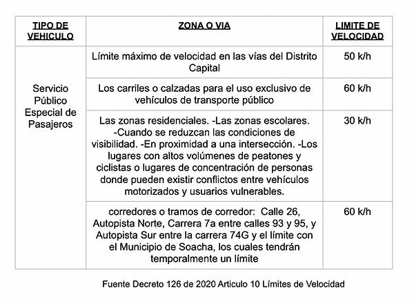 Captura de Pantalla 2021-10-11 a la(s) 8.55.00 p.m..png
