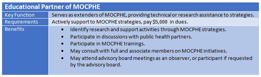 educational_partner_of_mocphe.jpg