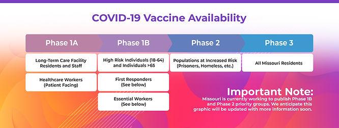 COVID_vaccine_availability_DHSS.jpg
