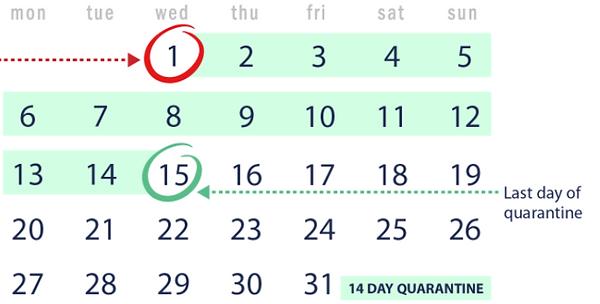 14-day-quarantine-calendar.png