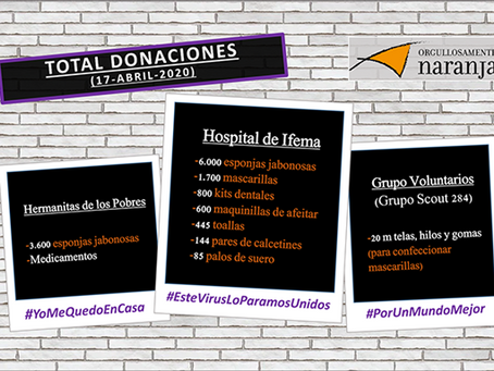 Total de donaciones realizadas contra el Covid-19