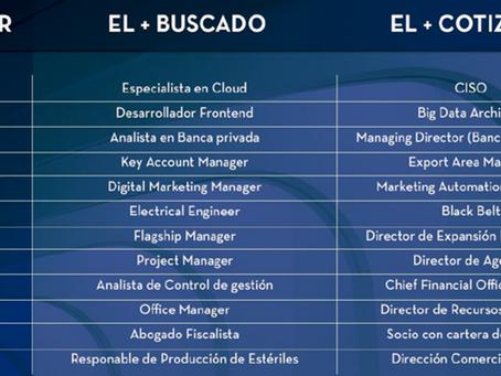 Los profesionales + buscados en 2019