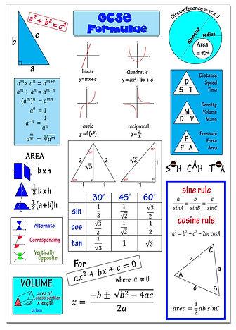 GCSE Maths Formulae Poster