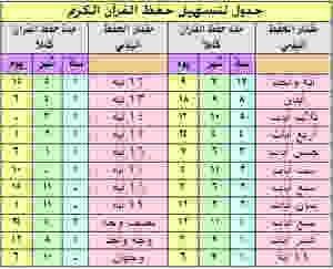جدول حفظ القرآن