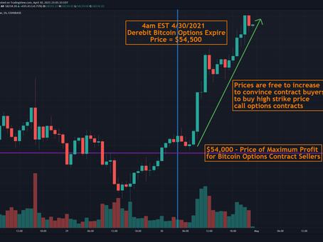 Bitcoin Price at Options Expiration and Conspiratorial Theories