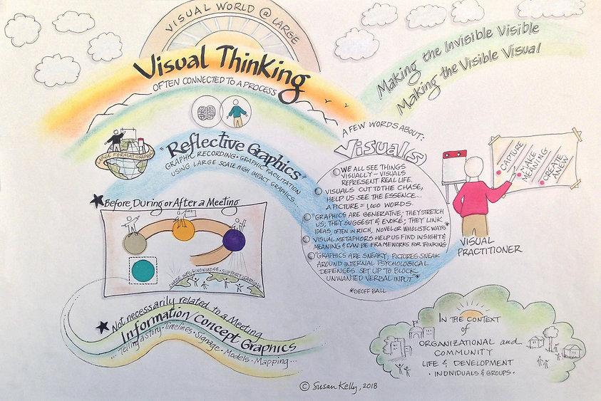 VisualThinking.jpg