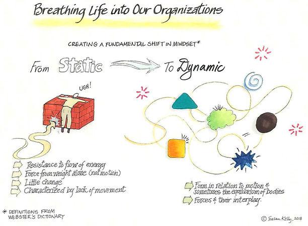 9_BreathingLifeIntoOurOrganizations.jpg