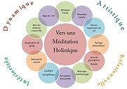 Méditation_holistique.jpg