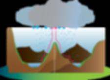11_ligne_de_partage_des_eaux.png