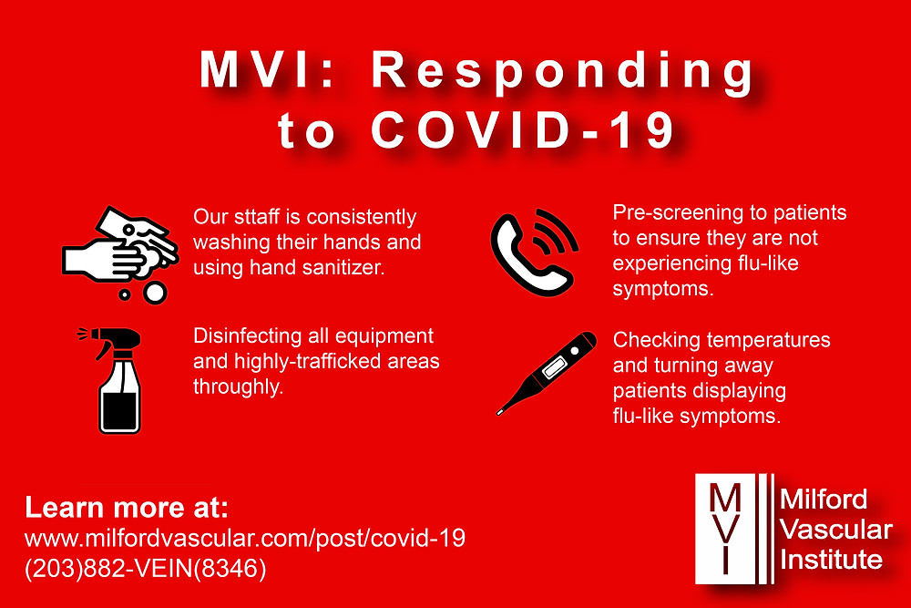 Image containing diagrams of how MVI is responding to COVID-19