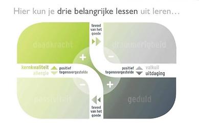 Kernkwadrant.png