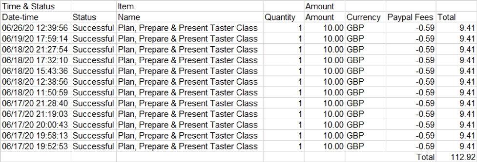 Taster Class Fund.jpg