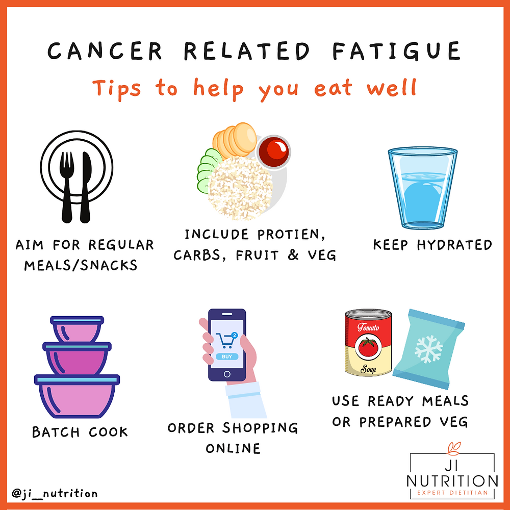 cancer fatigue tips to help you eat well