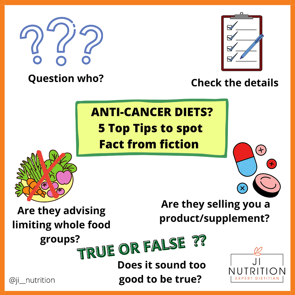 Anti-cancer diets top tips