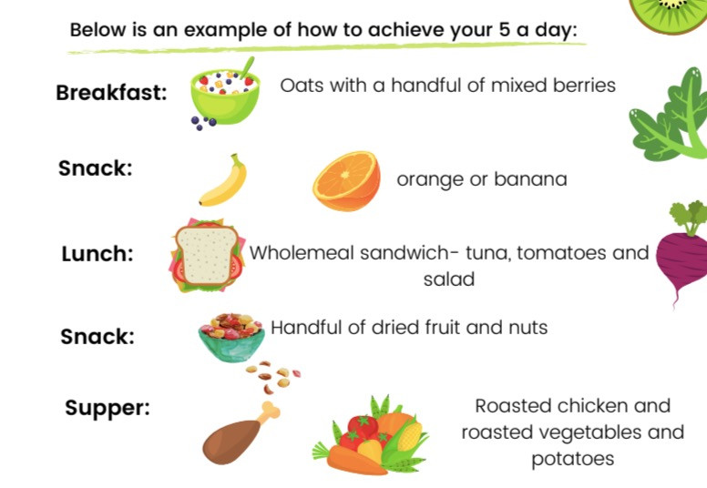 5 a day, how to eat 5 a day