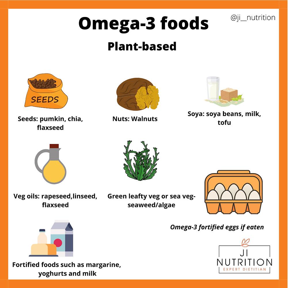Omega-3 plant-based food sources