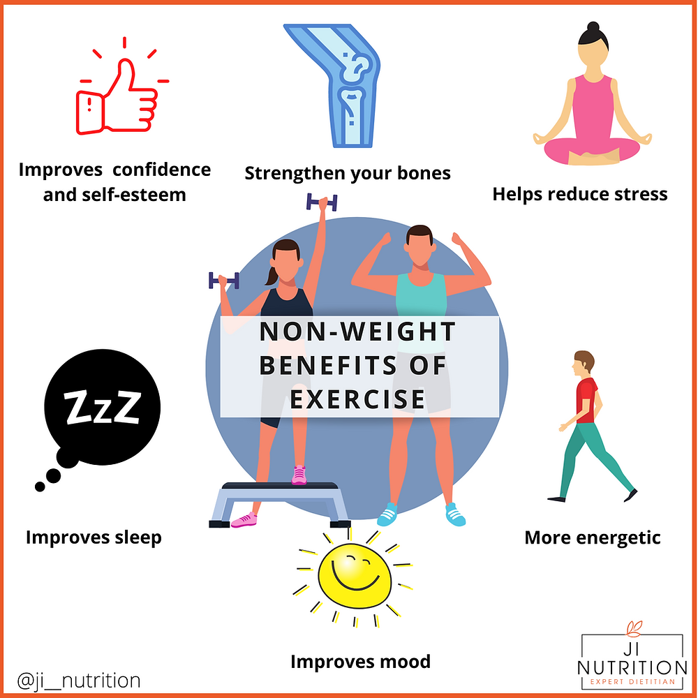 non-weight benefits of exercise