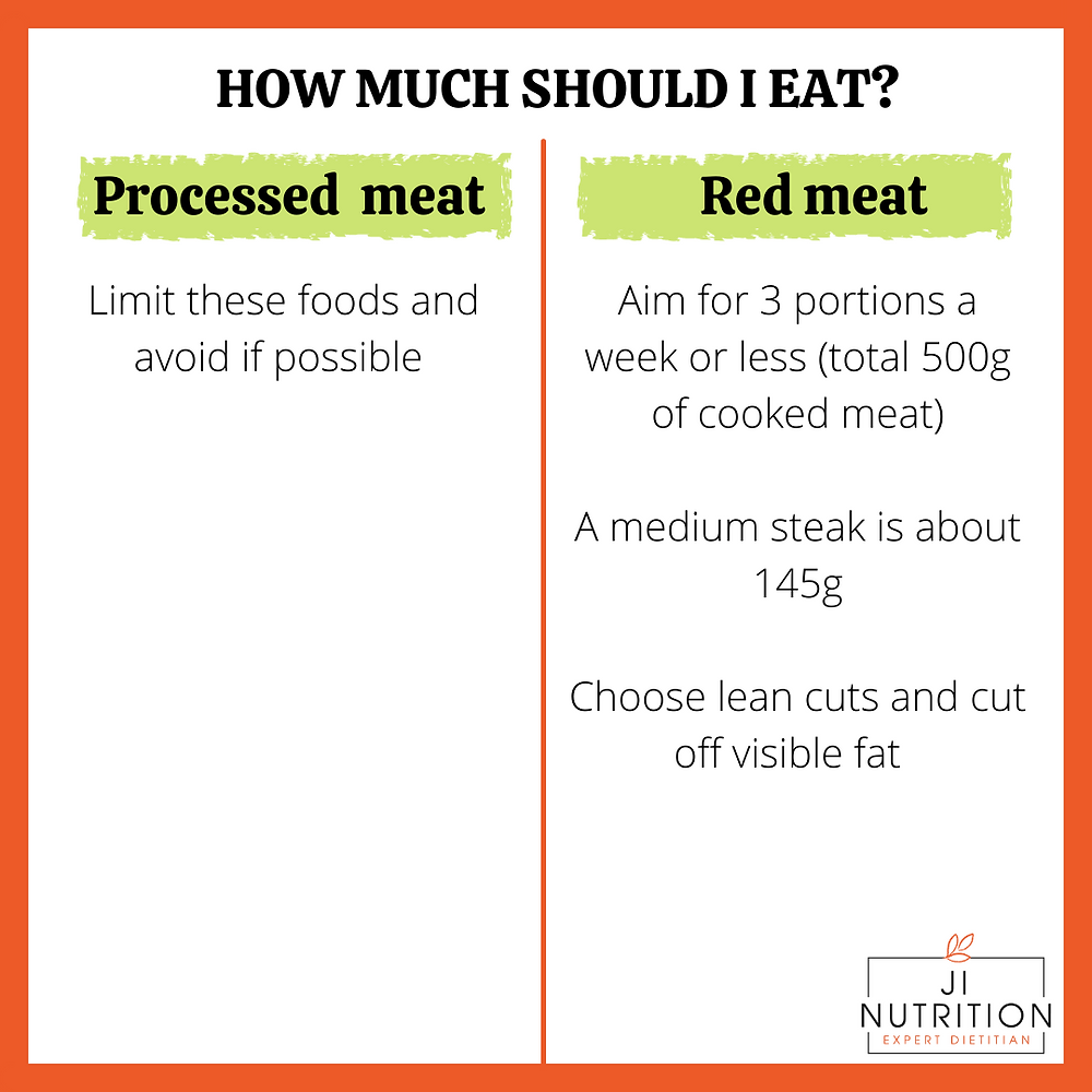 how much processed meat and red meat should I eat?