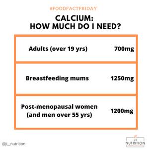 Daily calcium requirements
