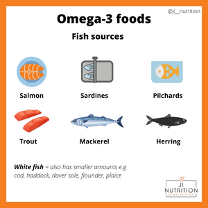 Omega-3 containing types of fish