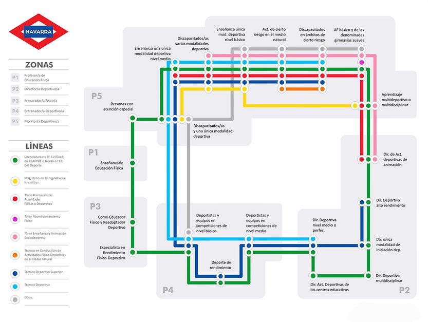 Metro-Navarra.jpg