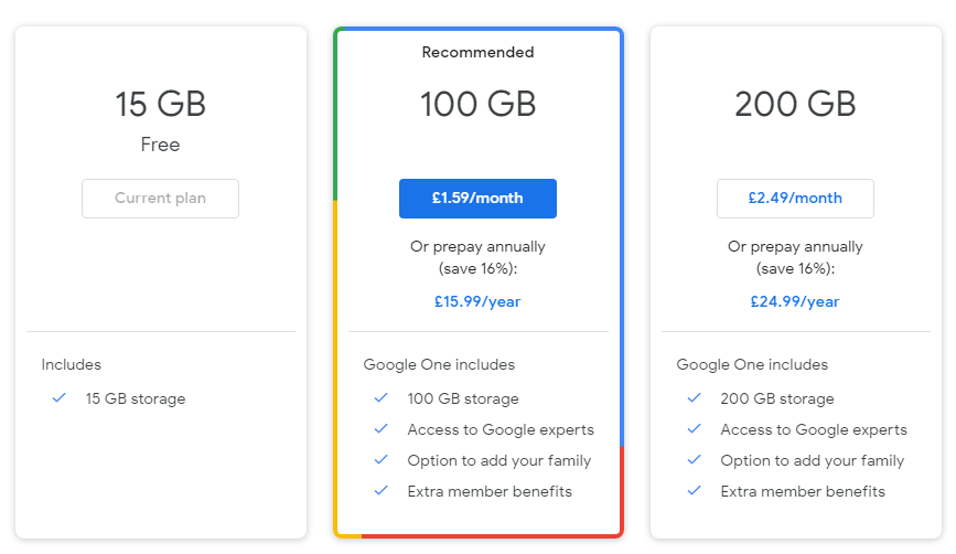 Google Photos Storage cost