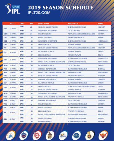 IPL T20 2019 Schedule
