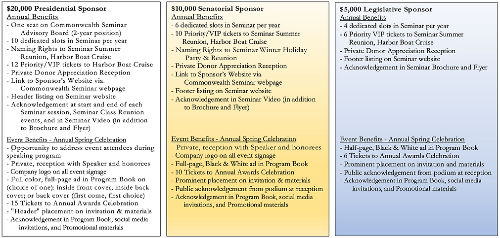 Legacy Fund Sponsorship Levels