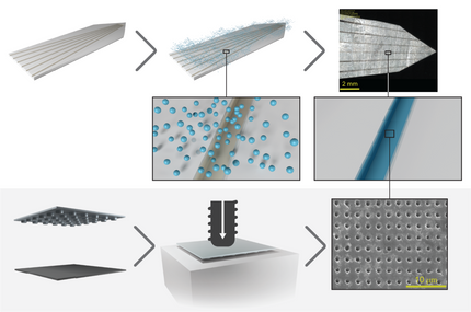 Catalina Vallejo Giraldo Publishes Her Ph.D Work on Microimprinted PEDOT Electrodes in the Journal -