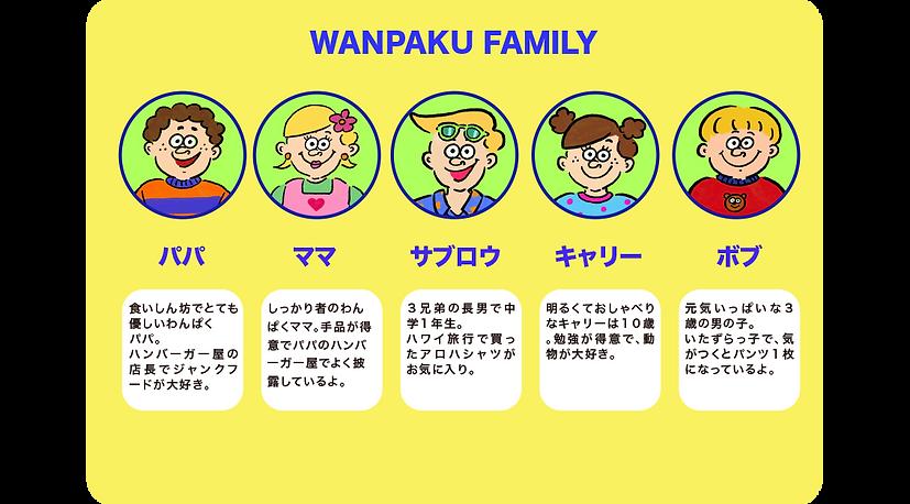 わんぱく家族 紹介.png