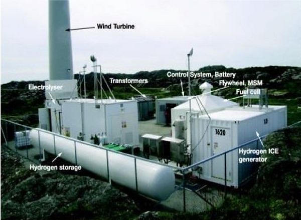 integrated Wind H2 system.png