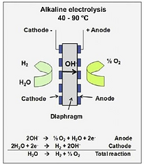 AFC chemical.png