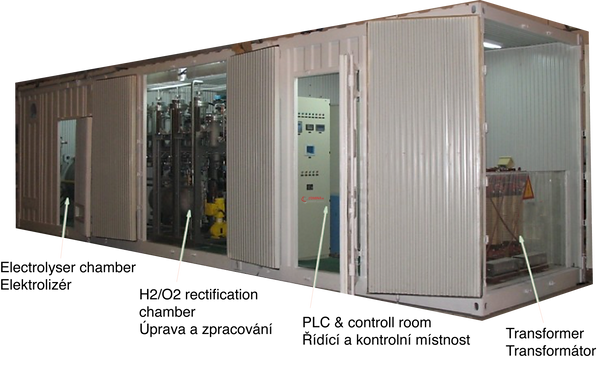 containerized-type of H2 generator M -01