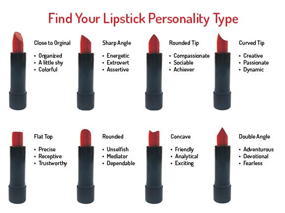 lipstick personality