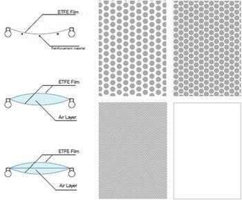 ETFE5.jpg