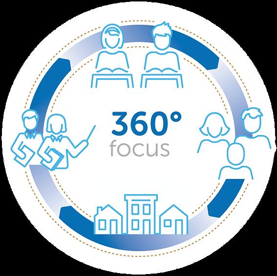 360-DEG-Focus_Education.png