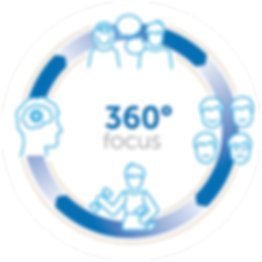 360-DEG-Focus_Mental Health.png